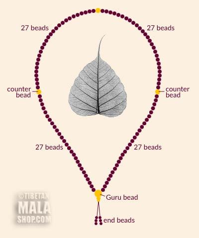 Mala Beads, Buddhist Prayer Beads, Tibetan Mala Beads